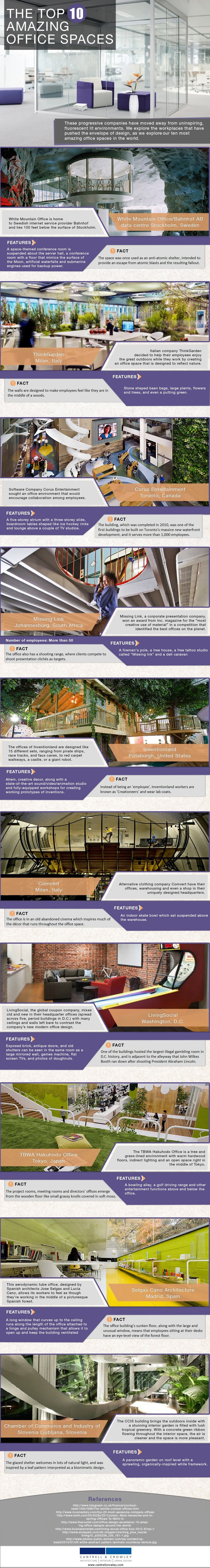 Amazing-Office-Spaces-Infographic
